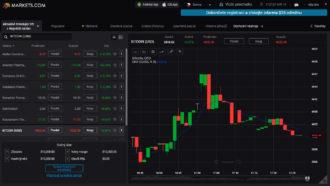 webova platforma bitcoin
