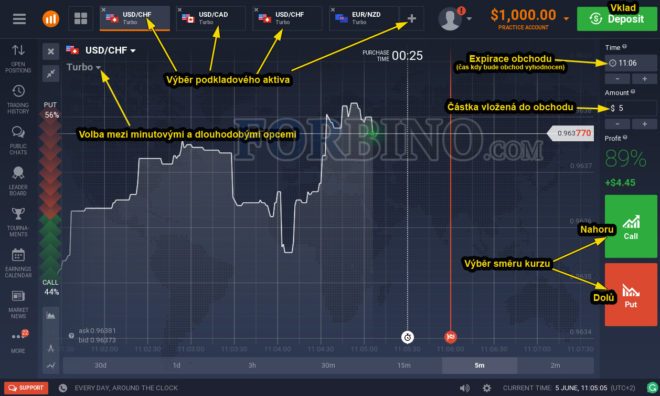 iq option platforma návod