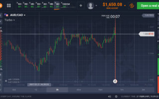 IQ option AUD/CAD