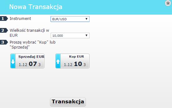 transakcja-iforex